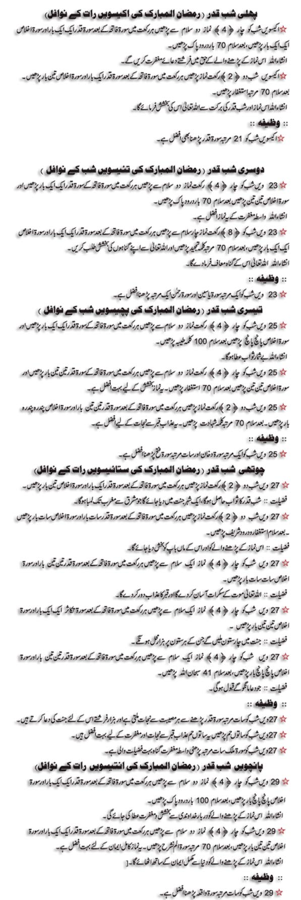 Best Lailatul Qadr, 27 Shab e Qadr & Wazifa in Urdu