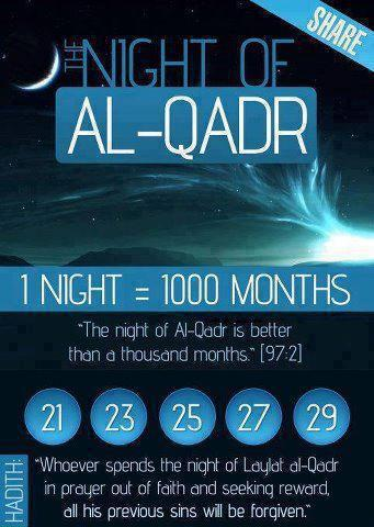 The importance of Beautiful shabe qadr in english